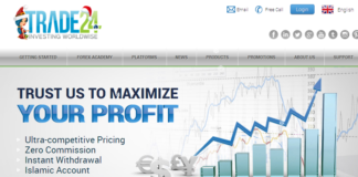 Trade with Confidence with Trade24
