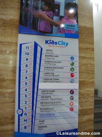 Kids-City-Phnom-Penh-Cambodia